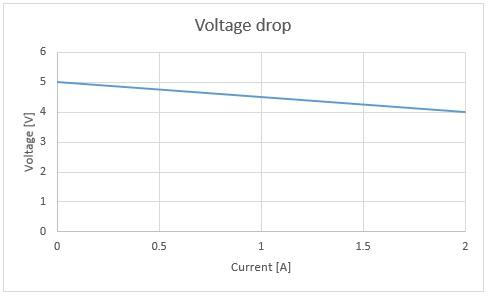 5974a22de2d9d_voltagedropcurrent.jpg.70e5f8891ce0df18152f9b6eb0f302d1.jpg