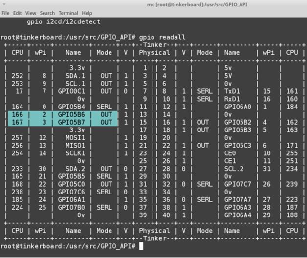 Tinkerboard hardware settings - Rockchip 3288 & 3328