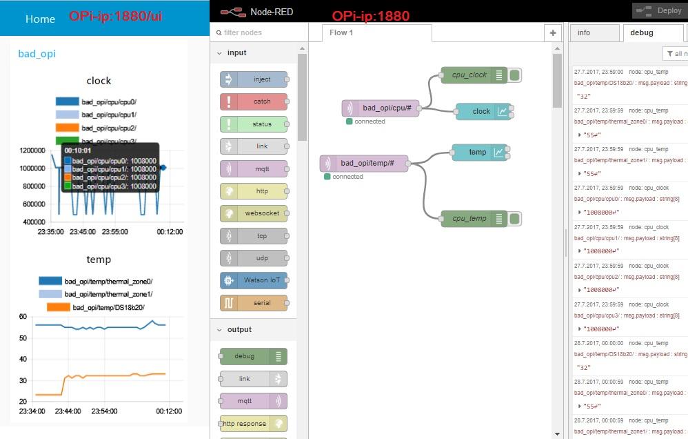 node-red_setup.jpg.97f958d9f3b823d296ddeac614fd43a4.jpg