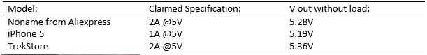 table1.jpg.a5563e91fa9d84785c03859247f6af10.jpg