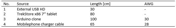 table2.jpg.67e906b90e9c8ac05fcab8148f2cbfc9.jpg