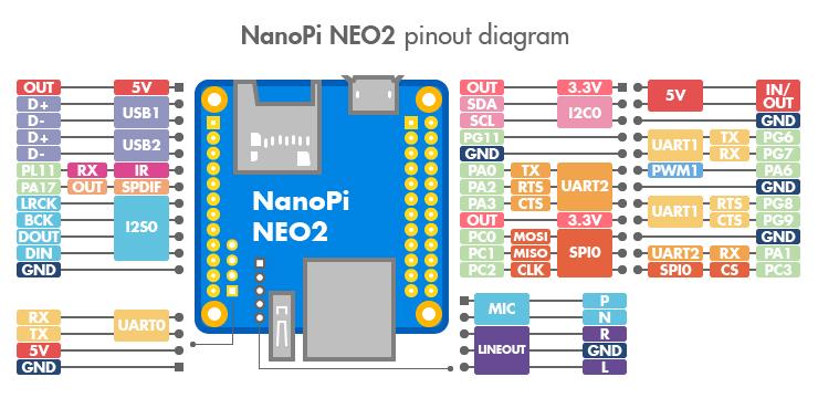 NEO2_pinout-02.jpg