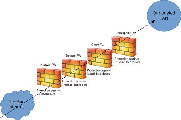 travel-wifi-many-firewalls.jpg