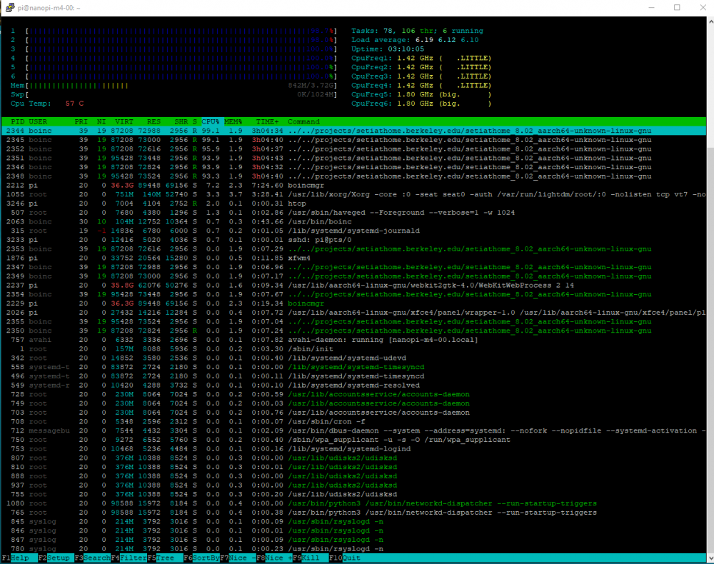 htop-Armbian.png