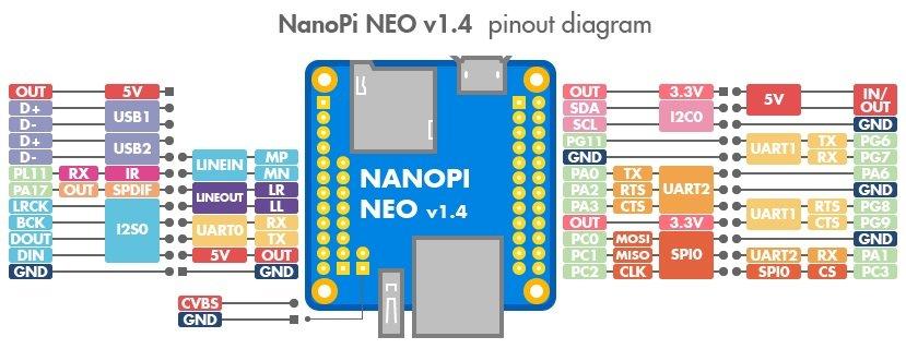 NEO_pinout-02.jpg