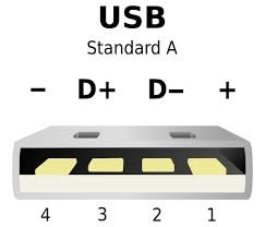 USB_Pinout_female.jpg.ba14da66decff7453995ab0271887f23.jpg