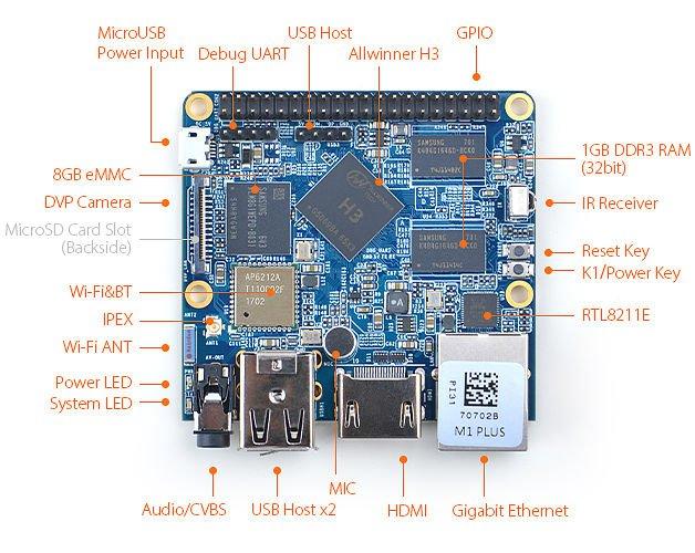 NPi_M1_Plus_Board.jpg