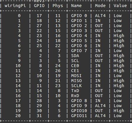 gpio-3.4.113-kernel.png