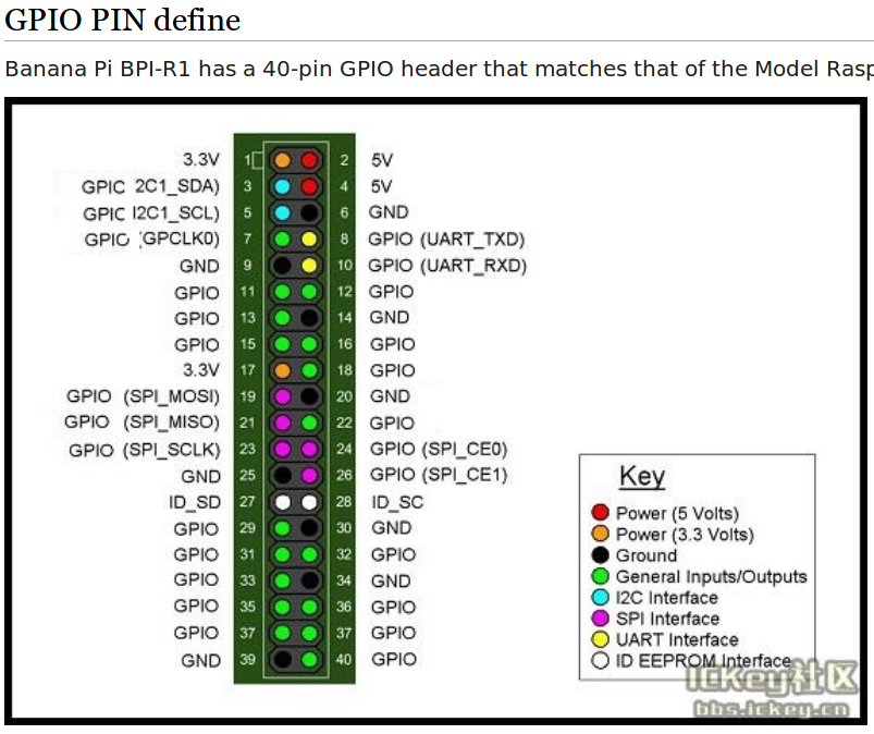 gpio-R1.png