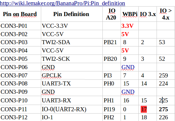 io-3.x-vs-4-x.png