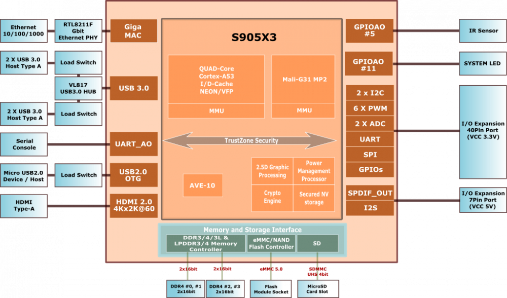 c4_blockdiagram_rev0.4.png